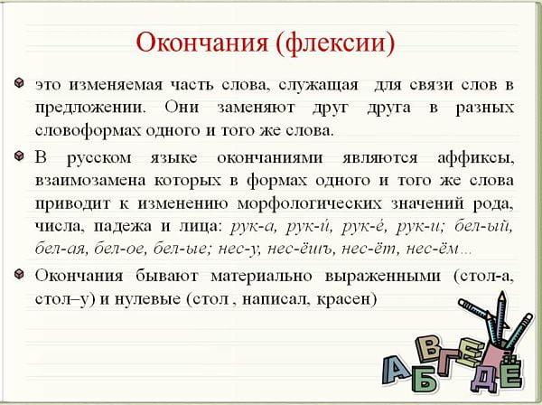 Разбор слов по составу