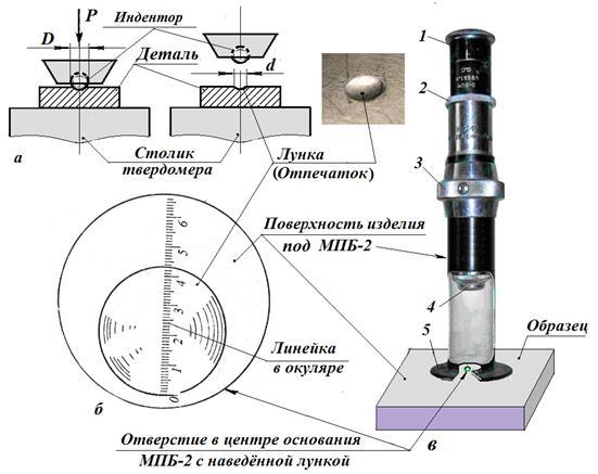 Что такое твердость? обозначение и определение твердости :: syl.ru