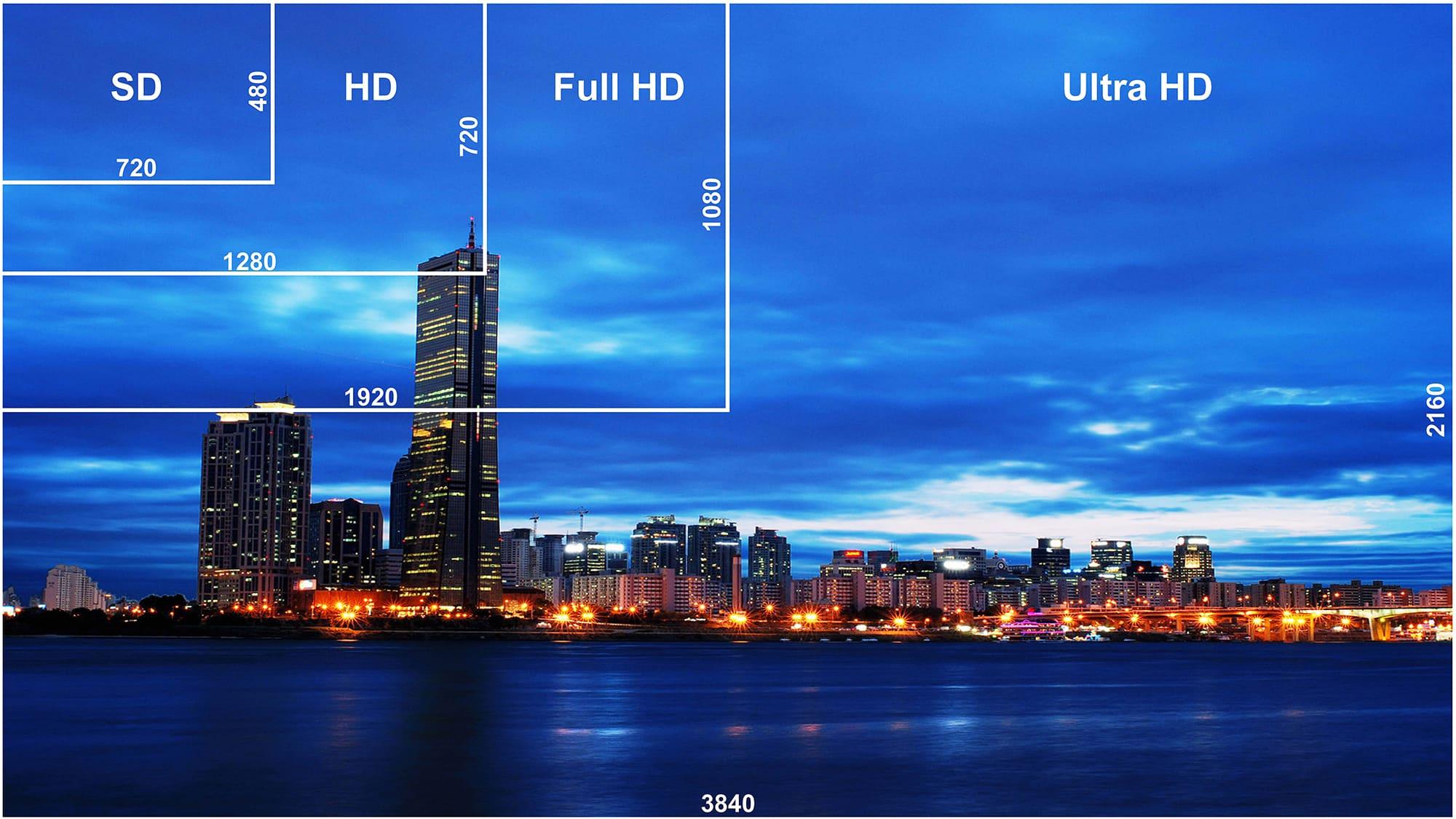 Что такое hd формат в телевизоре?