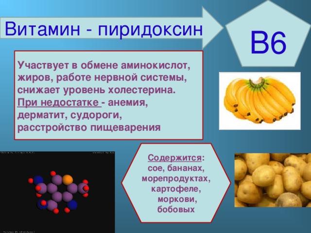 Пиридоксин: инструкция по применению, аналоги, отзывы, цена