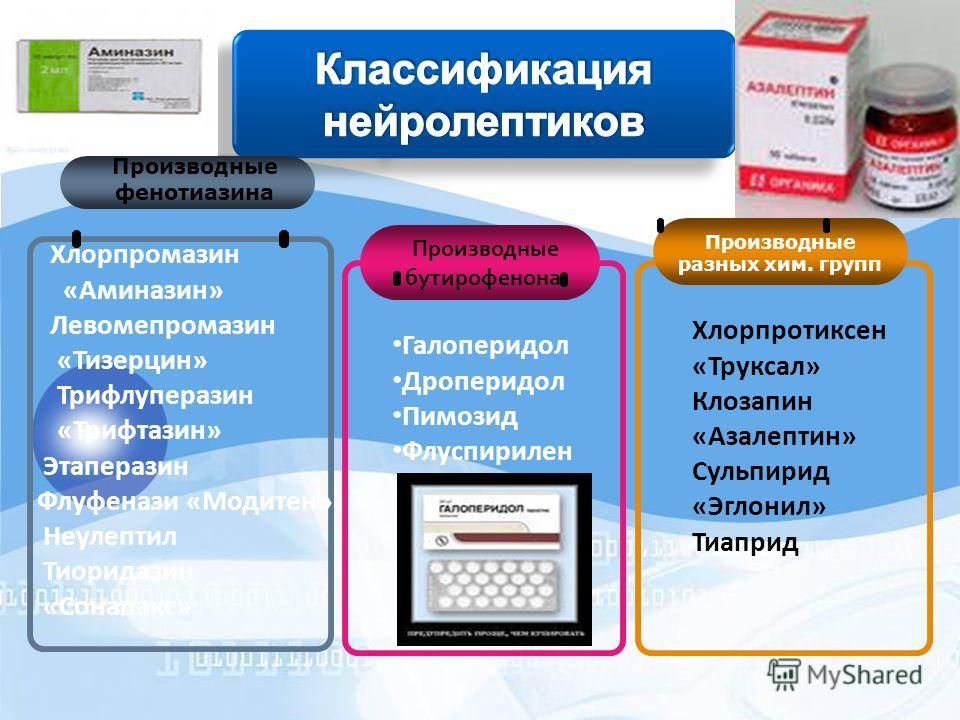 Список нейролептиков (антипсихотических препаратов): механизм действия, классификация, показания к применению, противопоказания, побочные действия