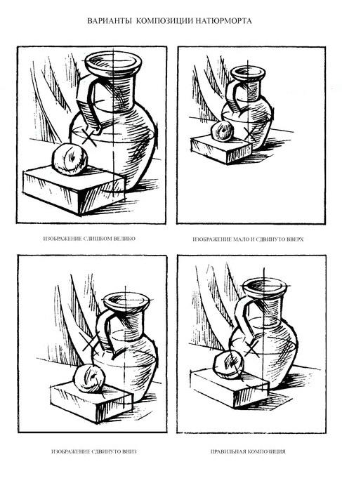 Что такое композиция и почему она так важна при рисовании?