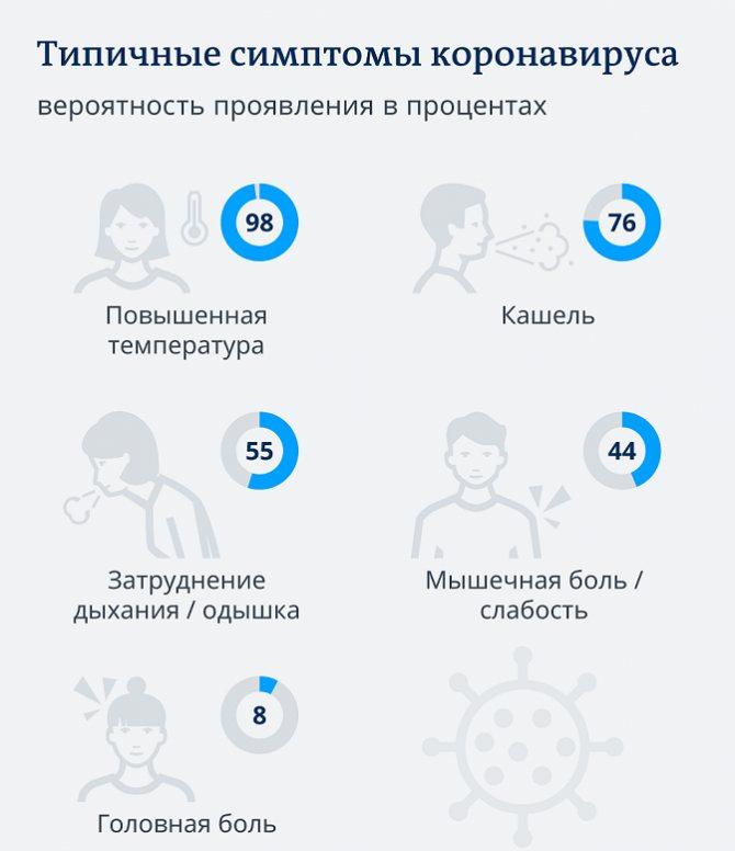 Главный психолог минздрава рассказал, как отличить коронавирус от паники – москва 24, 26.03.2020