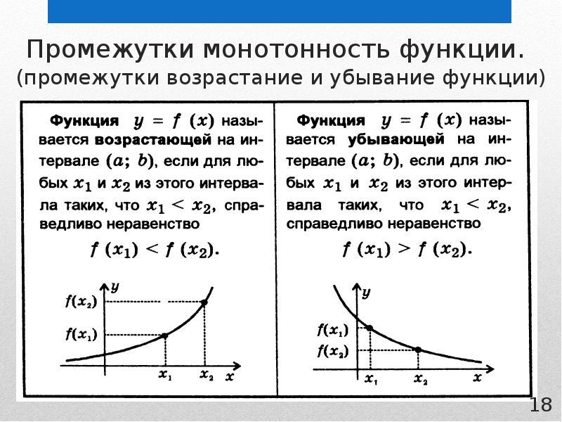 Монотонность функции википедия