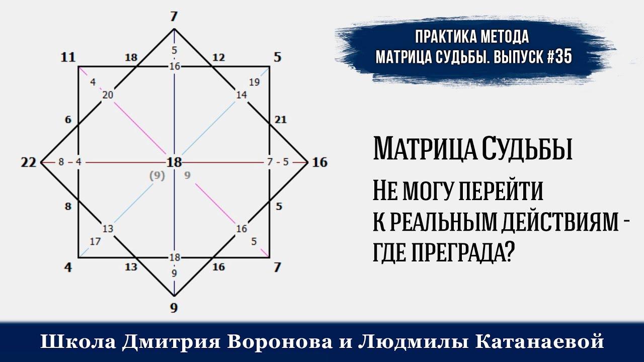 """Объяснение 5 самых запутанных моментов трилогии """"матрица"""""""