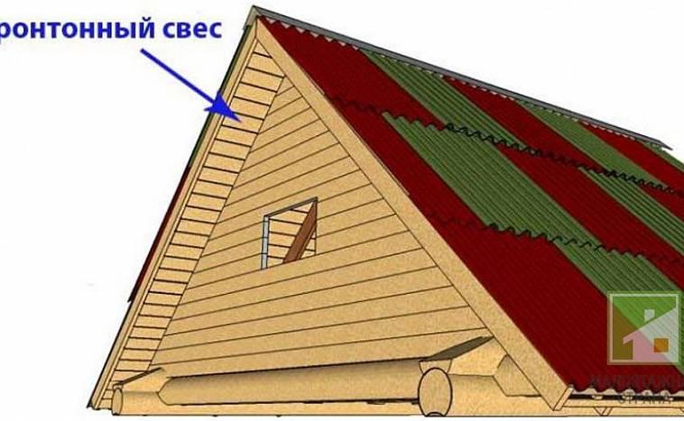 Что такое фронтон крыши дома в архитектуре? фото и идеи, чем его обшить
