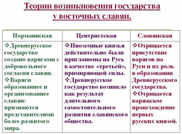 Откуда пошли названия «россия», «русь» и «русские»?