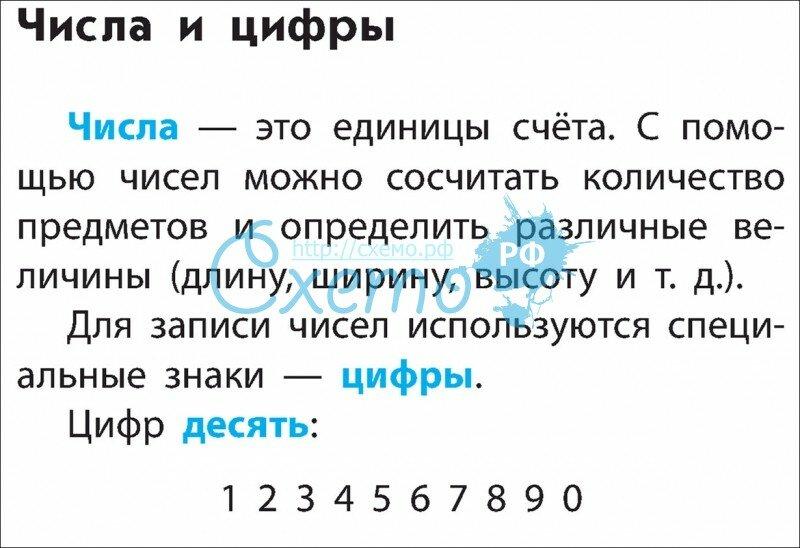 Цифры — википедия с видео // wiki 2