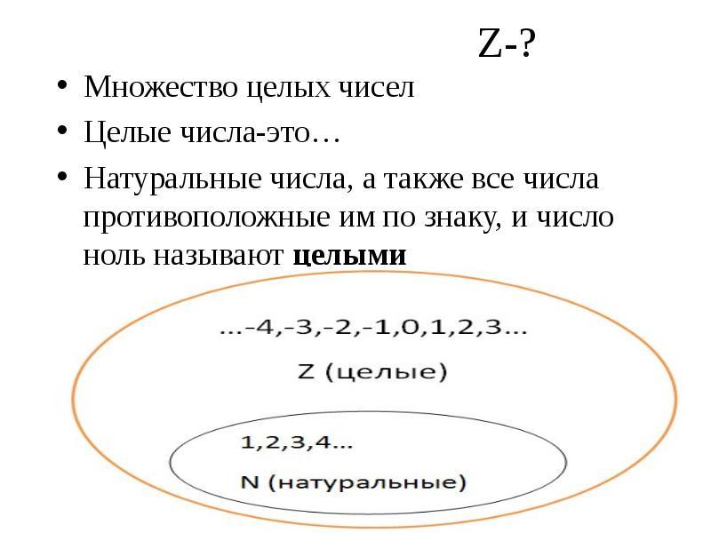 Неотрицательное число википедия
