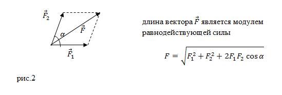 Равнодействующая сила – формула, модуль, законы ньютона