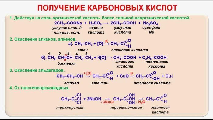 Карбоновые кислоты — знаешь как