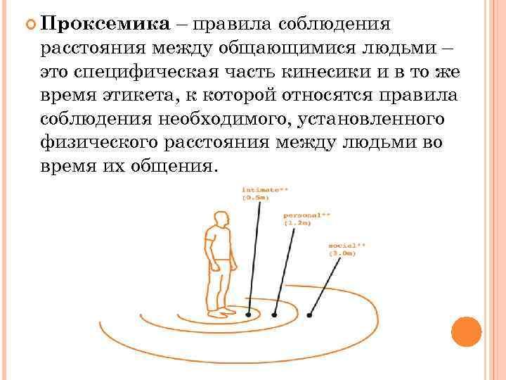 Проксемика: общение с помощью расстояния – конструктор успеха