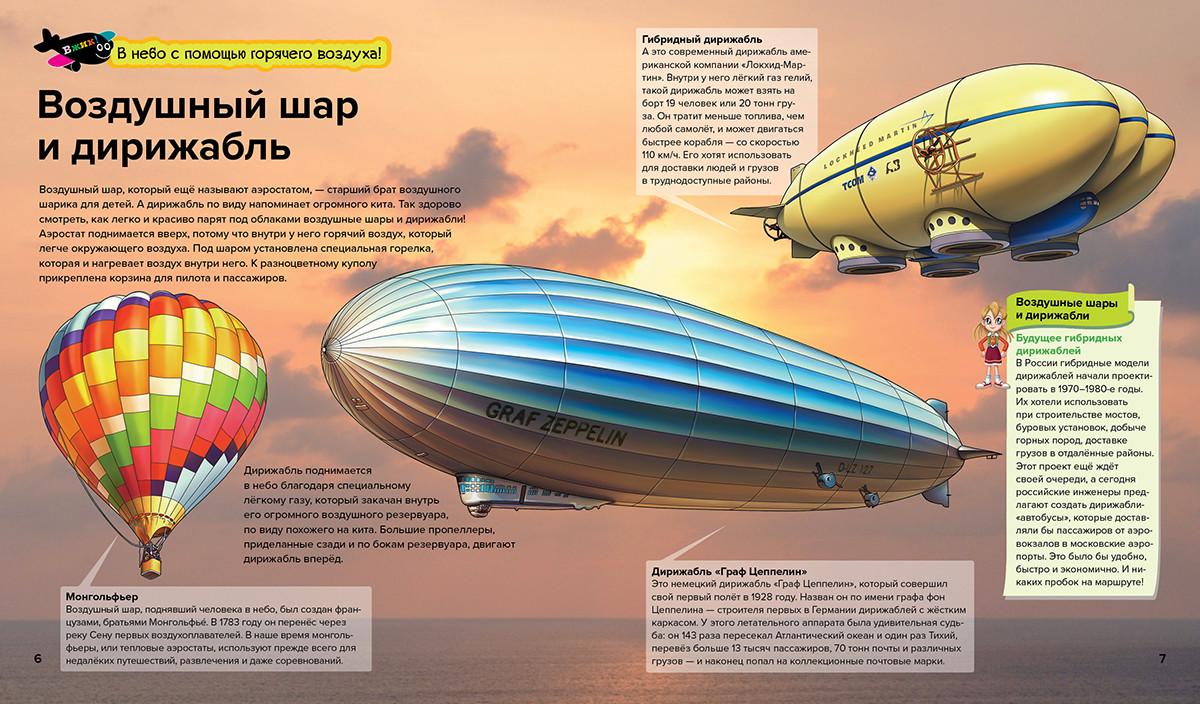 Жёсткий дирижабль — википедия. что такое жёсткий дирижабль