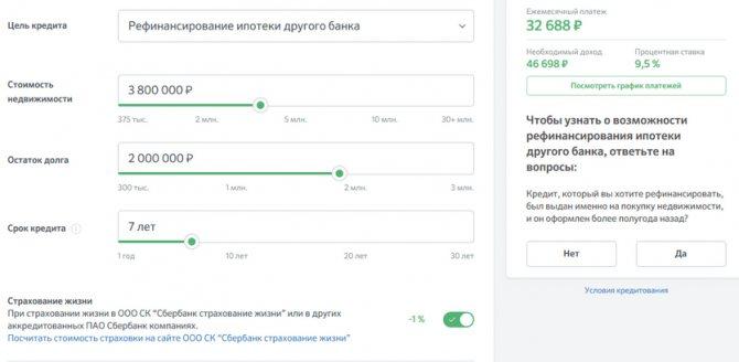 Рефинансирование кредита в сбербанке россии, онлайн-заявка