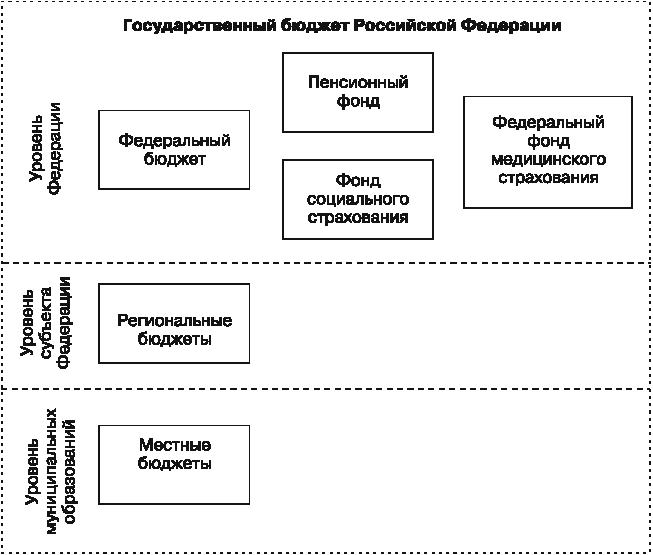 Что такое исполнительный сбор: процесс исполнительного производства