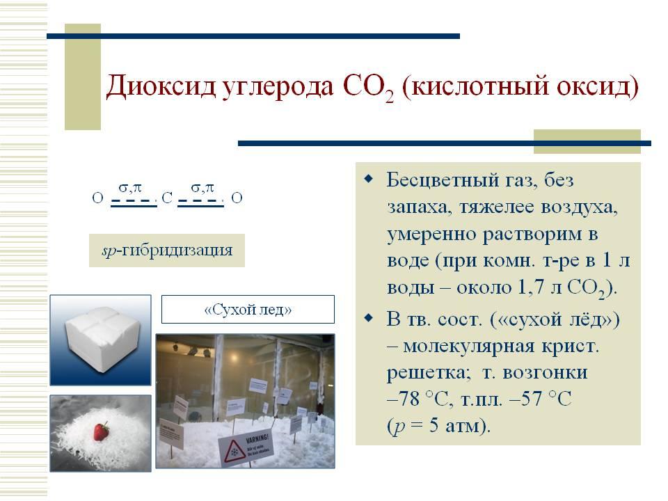 Нормы co2 - допустимое содержание углекислого газа в помещениях