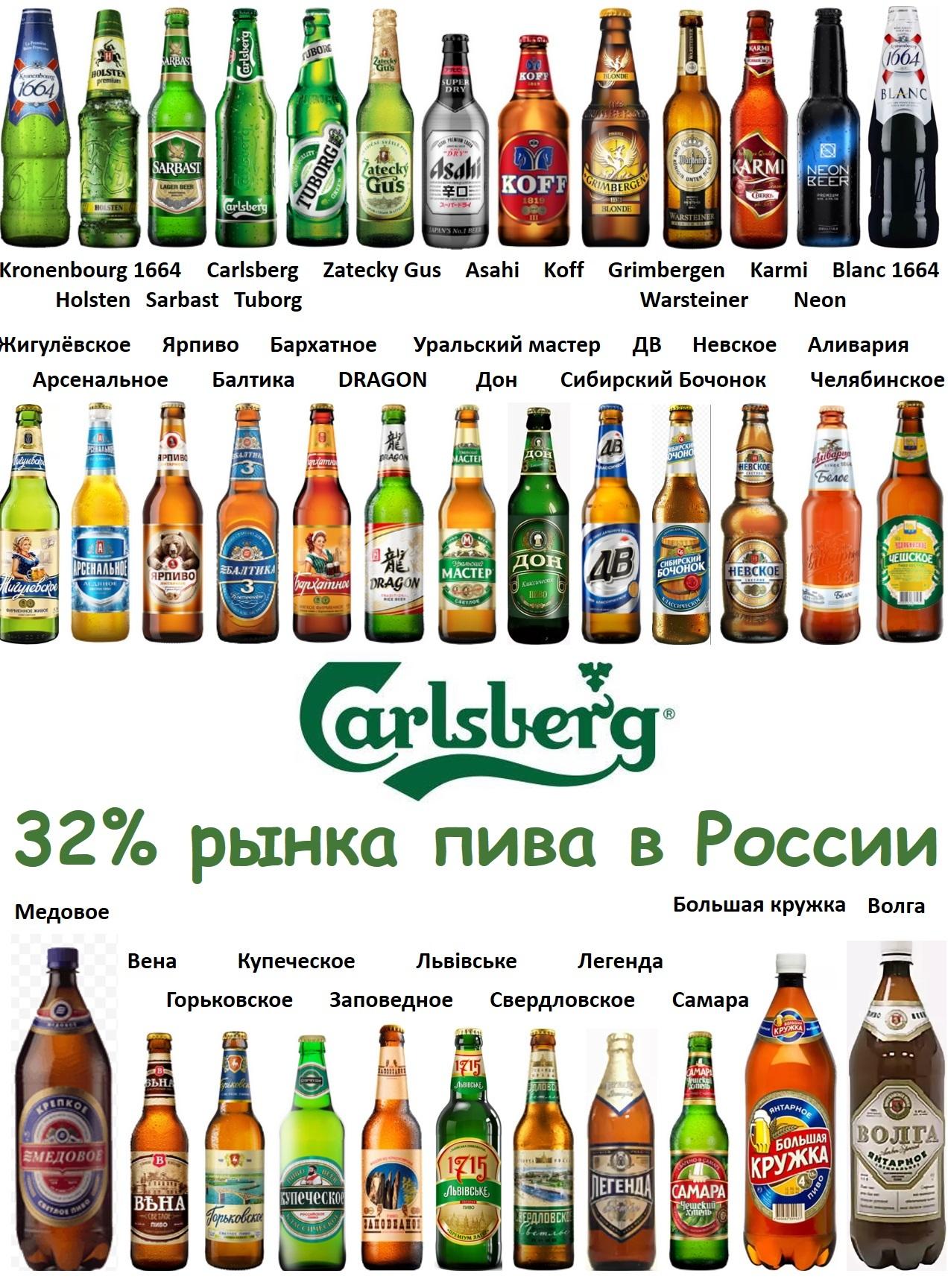 Что такое пиво или немного пивной истории