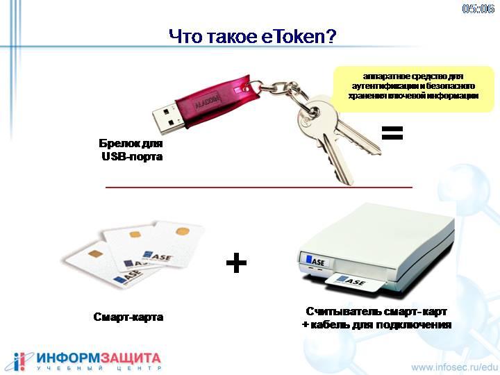 Что такое utility tokens? как они работают?