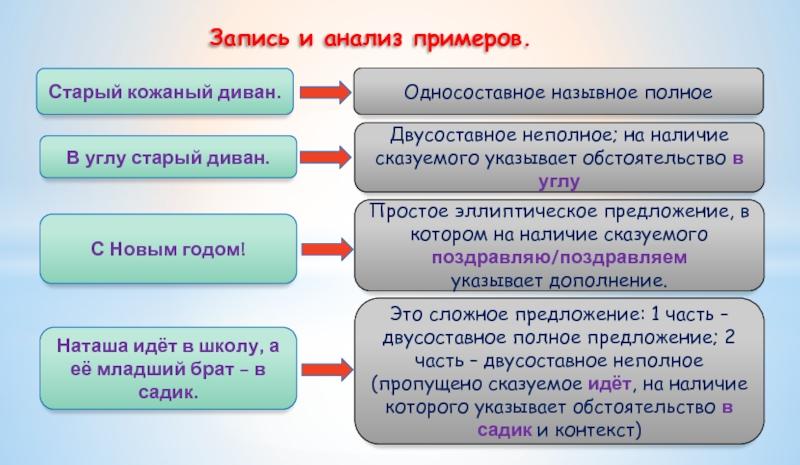 Неполные предложения. примеры. видеоурок и презентация