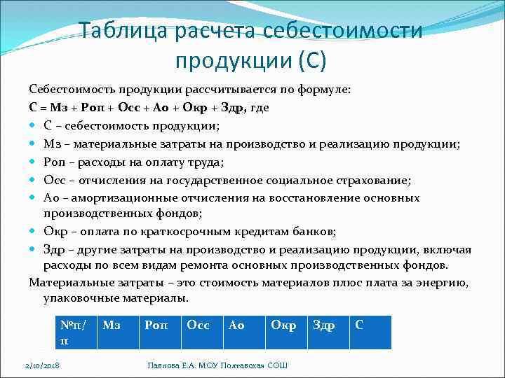 Что такое себестоимость? как производится калькуляция себестоимости? :: businessman.ru
