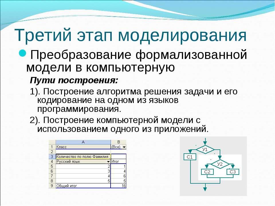 Информационная модель — википедия с видео // wiki 2