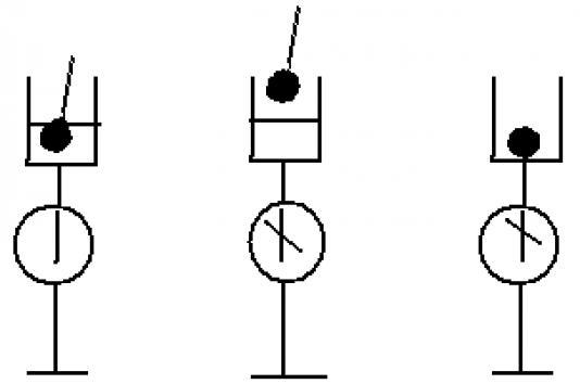 Билет 7. электризация тел. опыты, иллюстрирующие явление электризации. два рода электрических зарядов. взаимодействие зарядов. электрическое поле. объяснение электрических явлений. проводники и непров