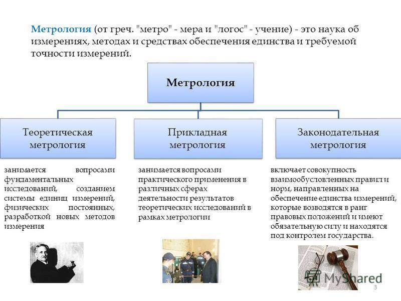 Профессия метролог: кто такой и чем занимается, образование, сколько зарабатывает