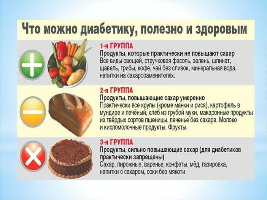 Нутрициология: простым языком о сложном в питании