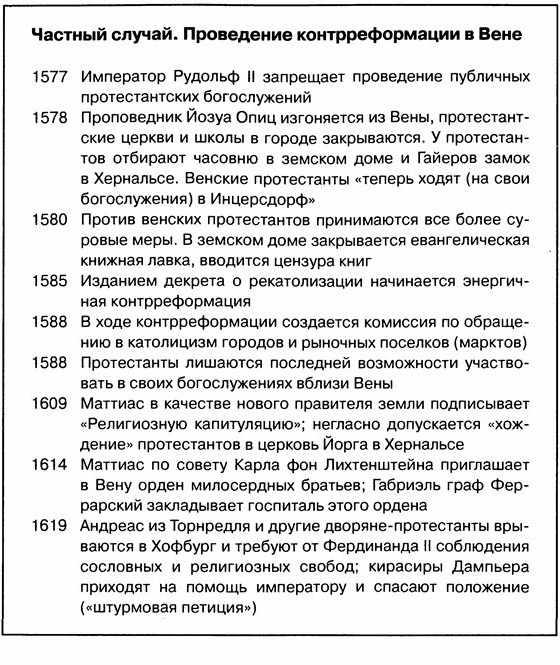 Контрреформация — википедия