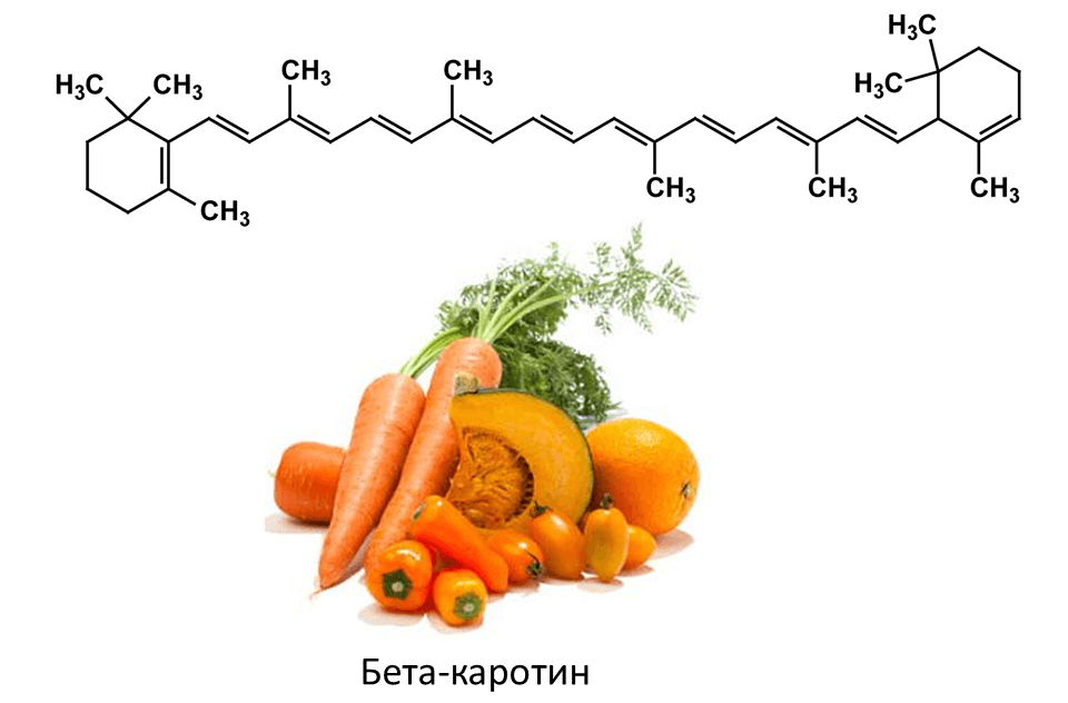 Что такое каротин