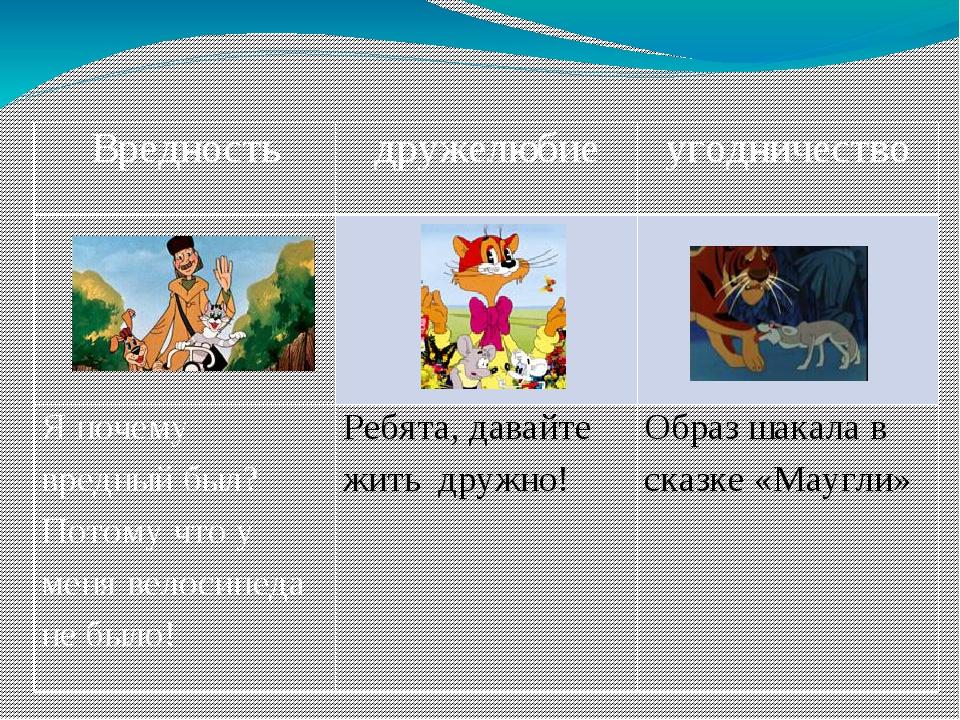 Добродетель — википедия с видео // wiki 2