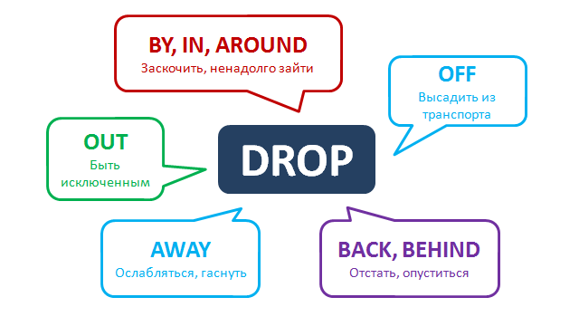 Дроп-домены: как искать и проверять