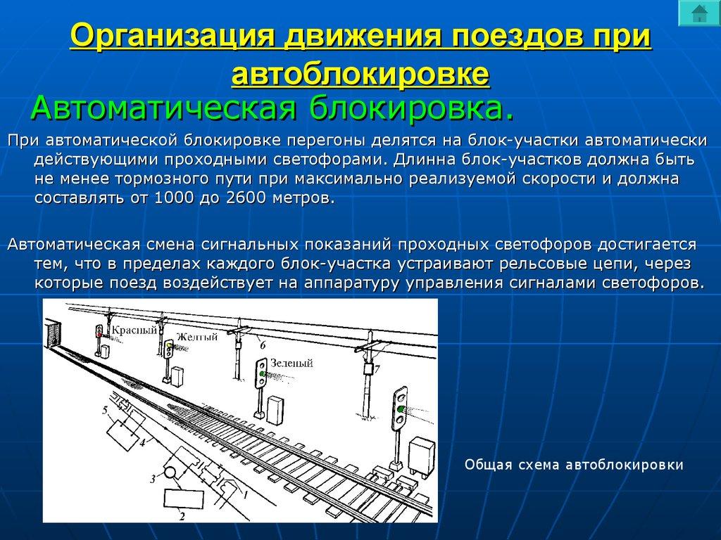 Путепровод - это... детальное определение понятия :: syl.ru
