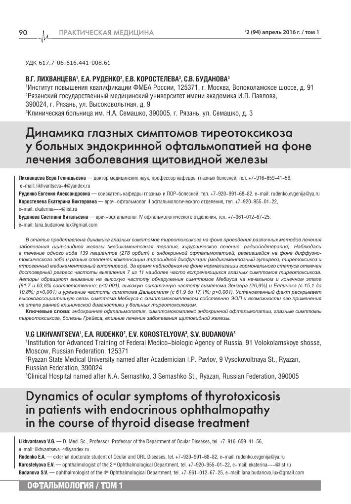 Эутиреоз щитовидной железы: причины развития, симптомы, способы лечения