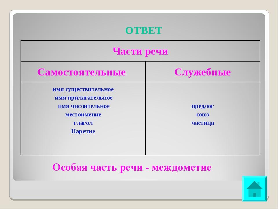 Служебные части речи википедия