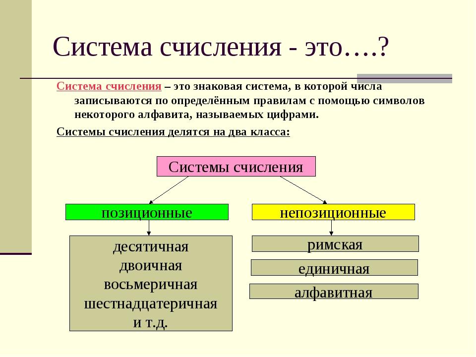 Десятичная система счисления — википедия. что такое десятичная система счисления