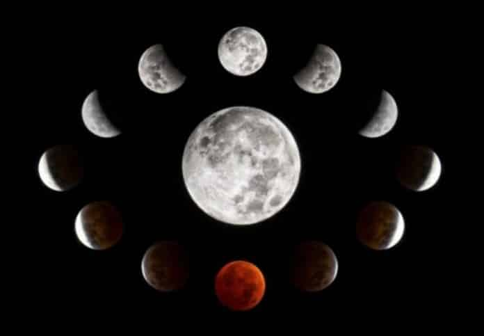 Фазы луны - лунные циклы, земные процессы и лунный ритм.