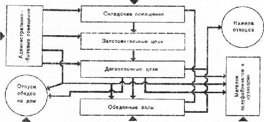 Цех — википедия. что такое цех