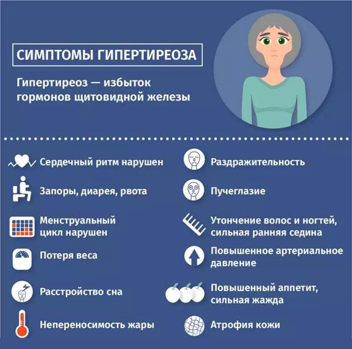 Тиреотоксикоз что это такое симптомы лечение причины