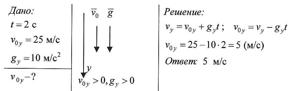 Формулы ускорения в физике