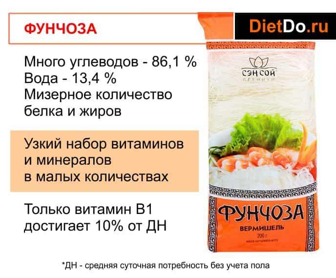 Стеклянная лапша из чего делают. фунчоза (стеклянная лапша) в россии: сделано непонятно кем из непонятно чего | здоровье человека