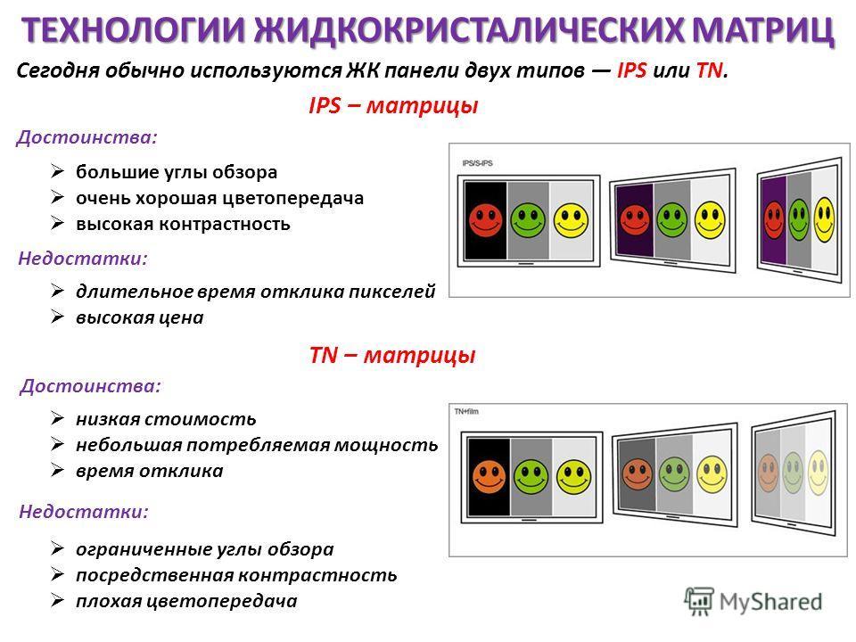 Матрица ips или tn — что лучше? а также о va и других