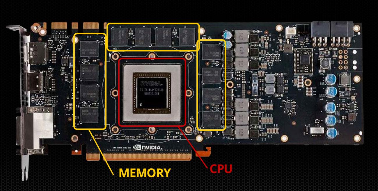Что такое gpu в компьютере и для чего это нужно?