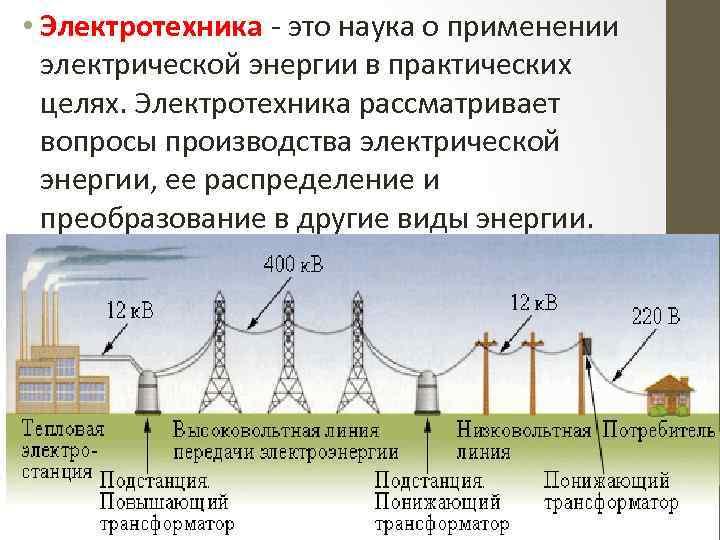 Энергия — википедия с видео // wiki 2