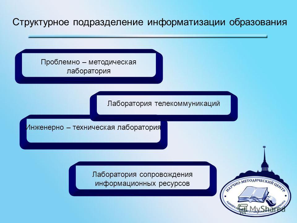 Что означает структурное подразделение организации?