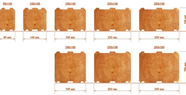 Клееный брус: за и против - фото домов из клееного бруса, отзывы владельцев