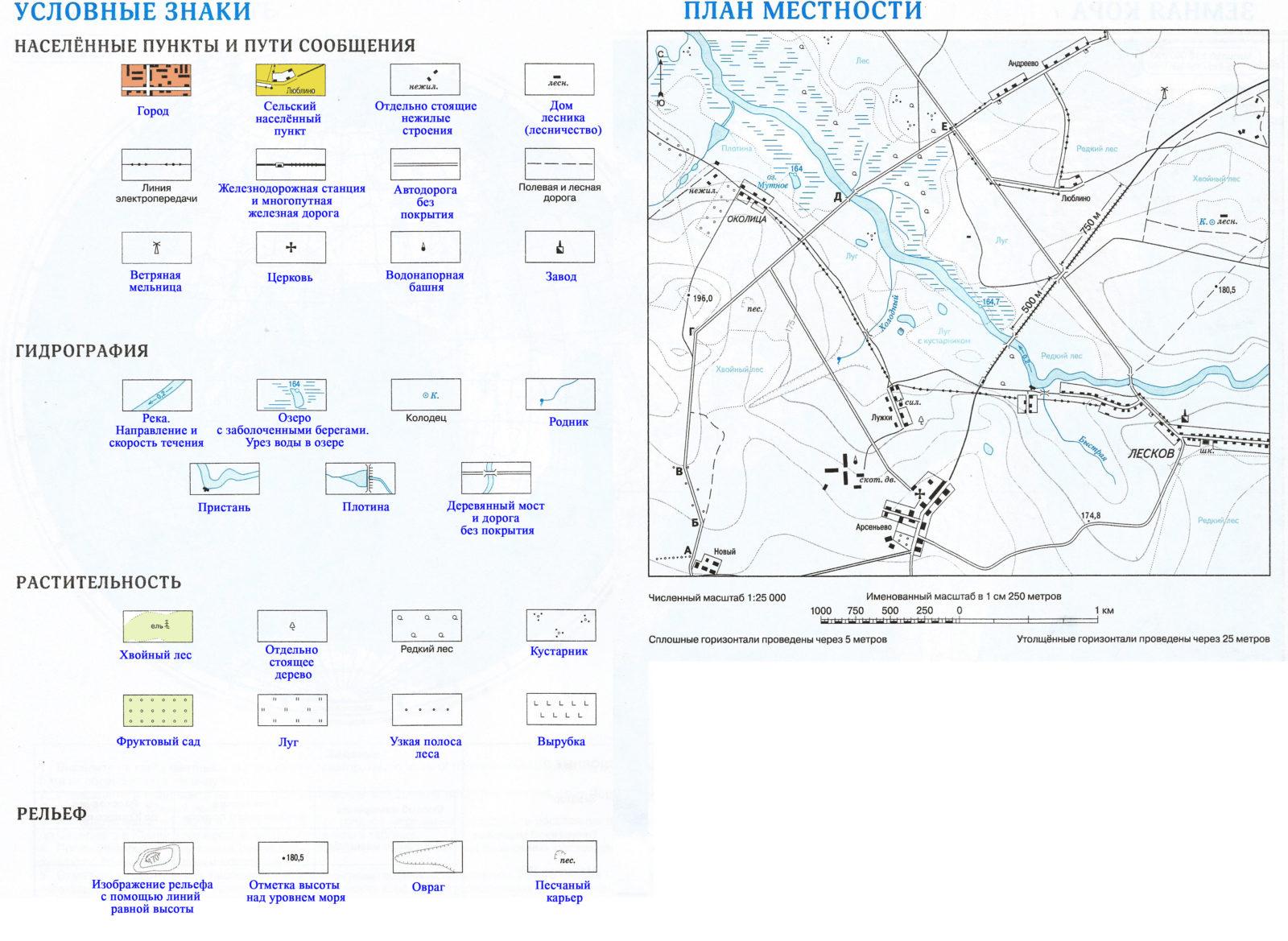 Условные знаки и способы изображения объектов и явлений на географических картах. урок 8