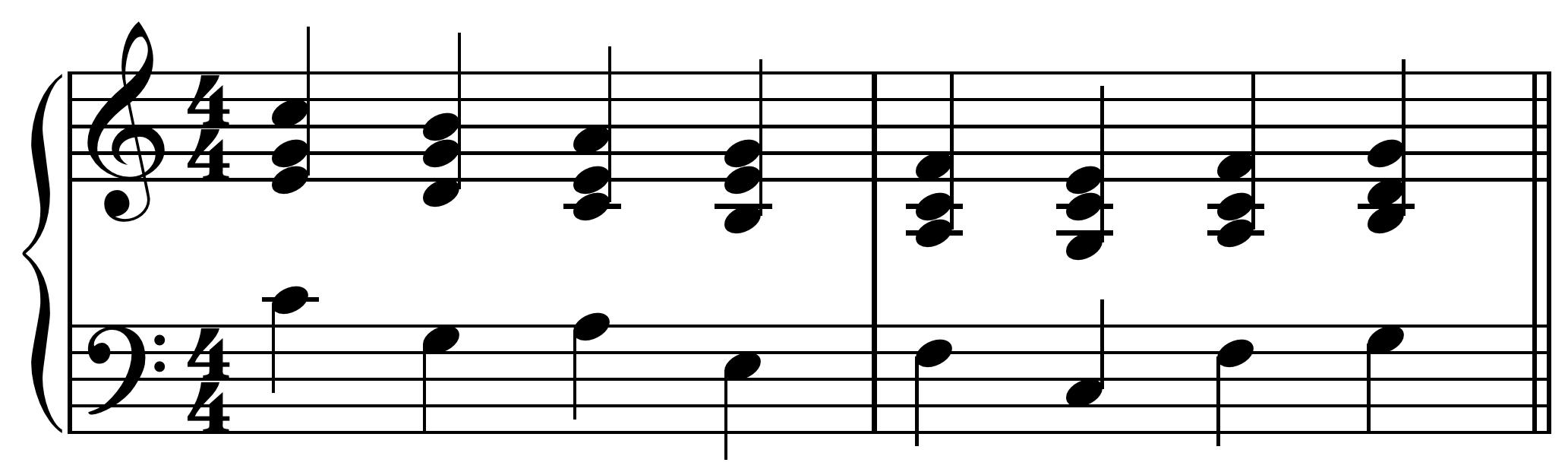 Секвенция в музыке: основные виды, примеры