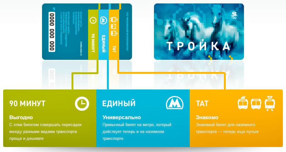 Тройка (транспортная карта) — википедия с видео // wiki 2