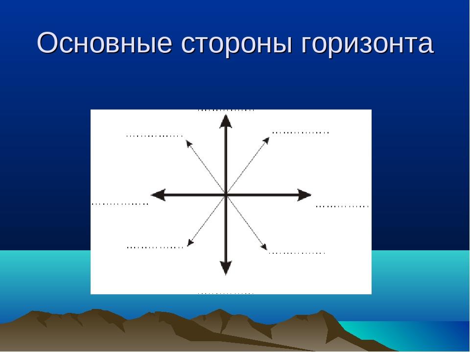 Горизонт – что такое стороны горизонта? (2 класс, окружающий мир)